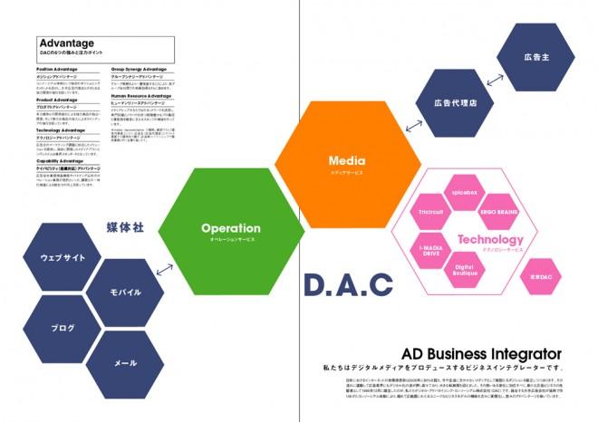 D.A.Consortium_2